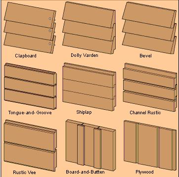 siding-wood-types-diagram